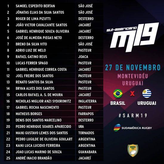 Curumins estreiam no Sul-Americano M19 em busca de vaga no Mundial de 2020